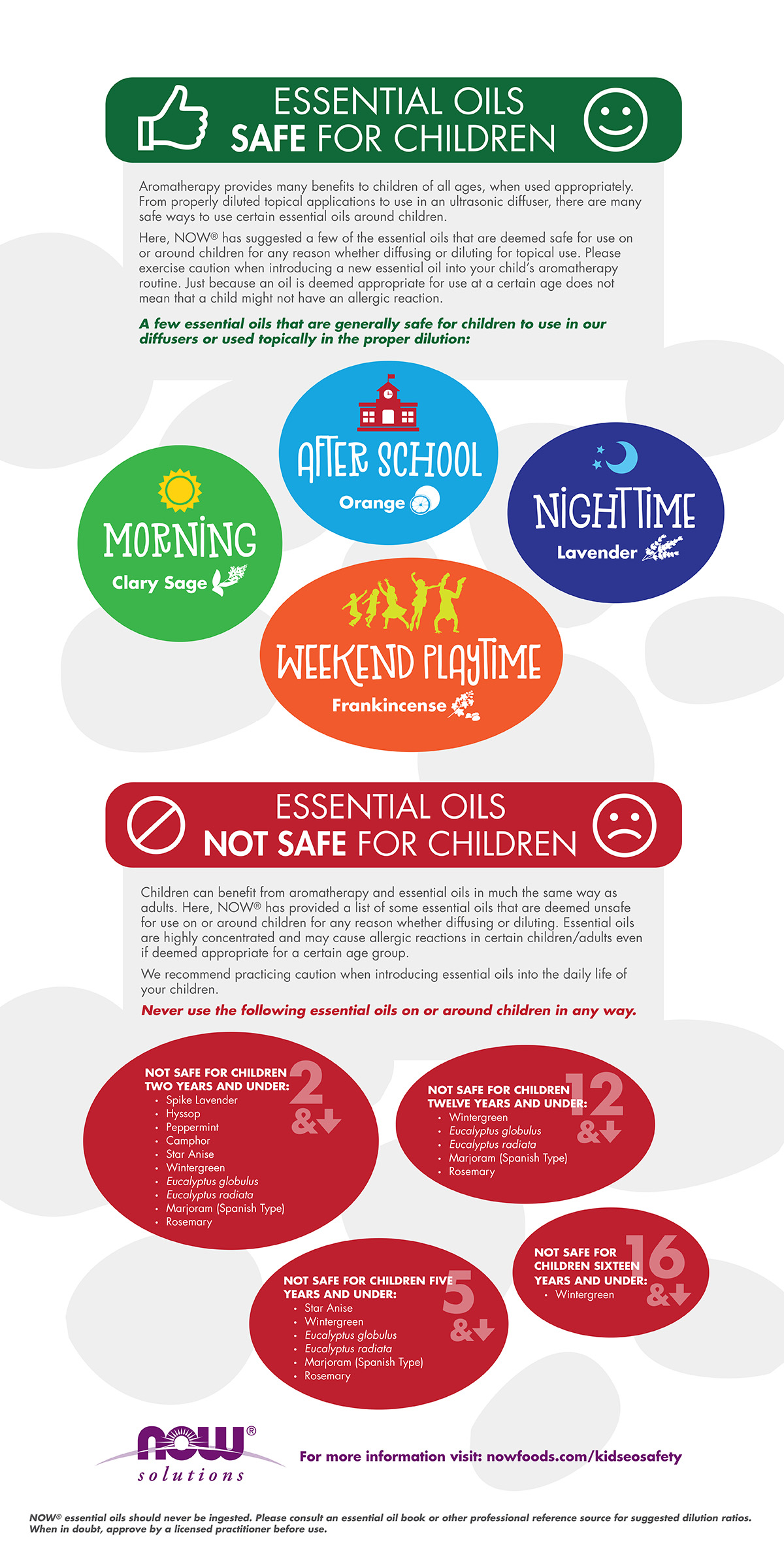 essential oils kids infographic