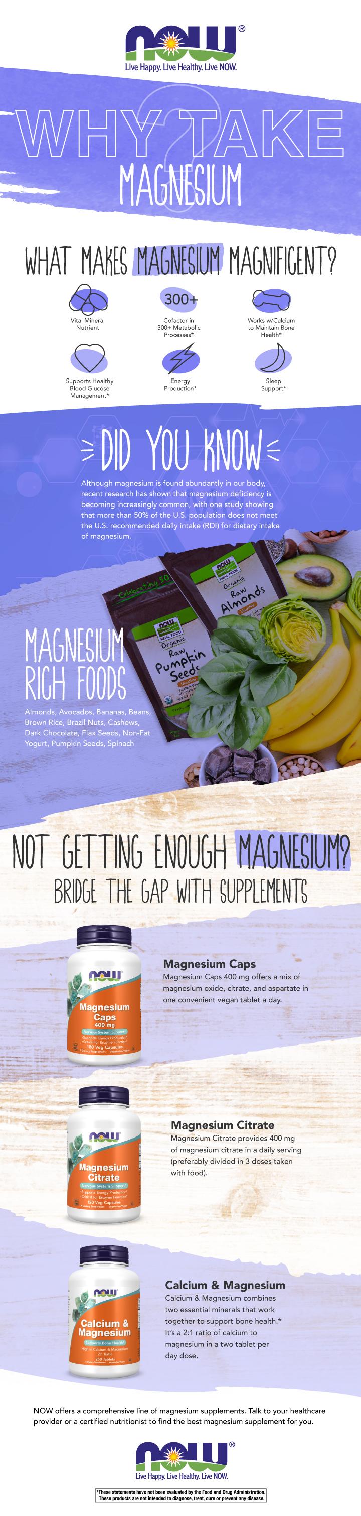 magnesium infographic inline