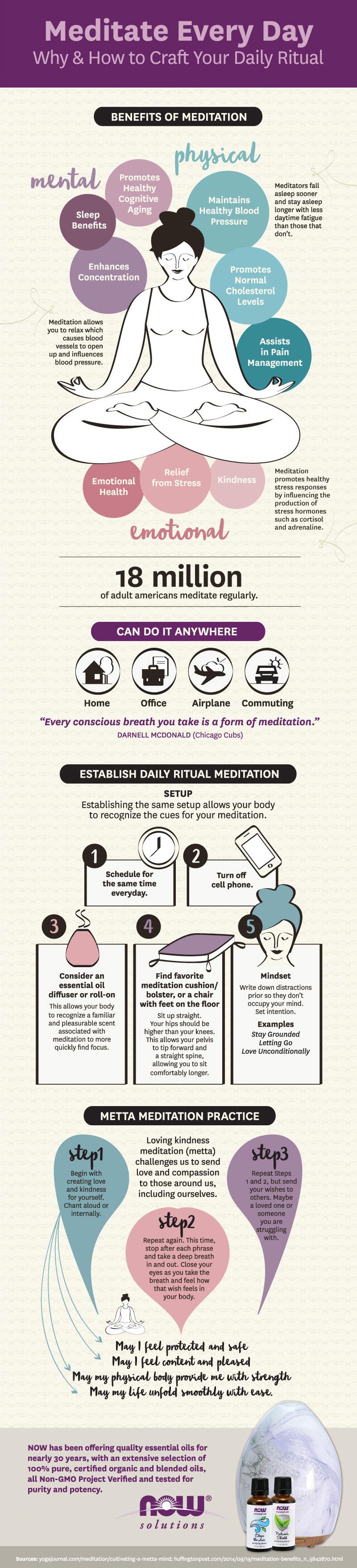 meditation infographic jpg