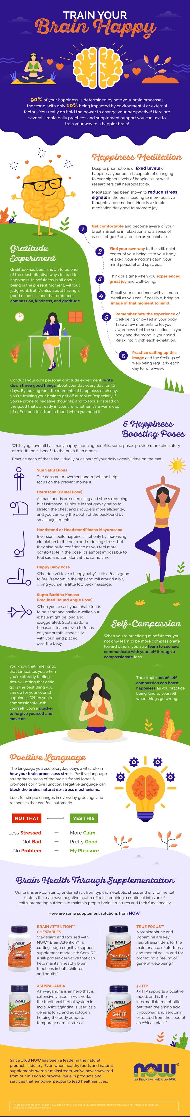 yoga journal brain happy infographic
