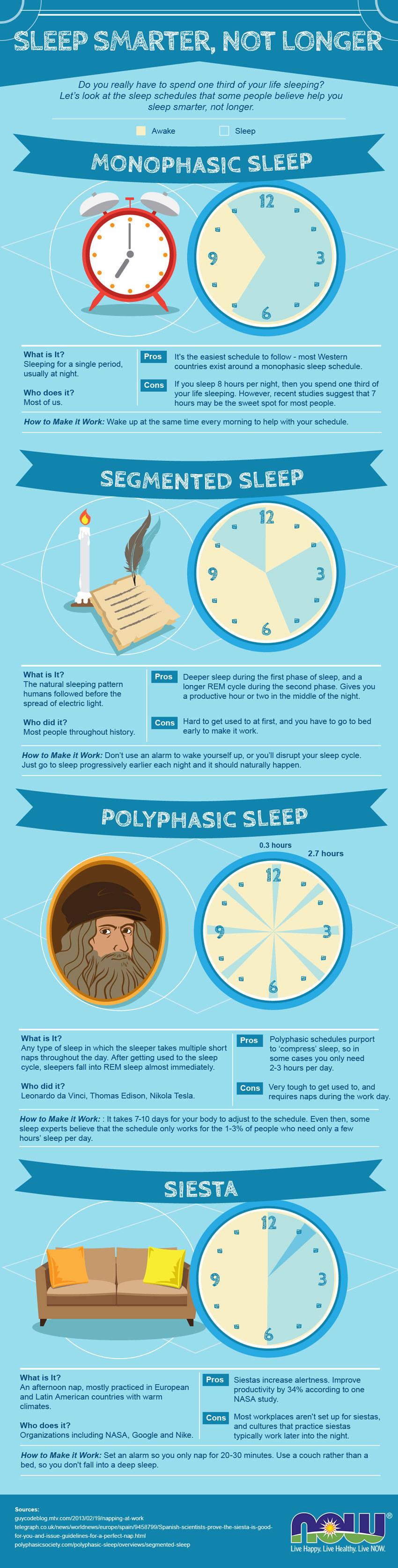 How to sleep in an hour