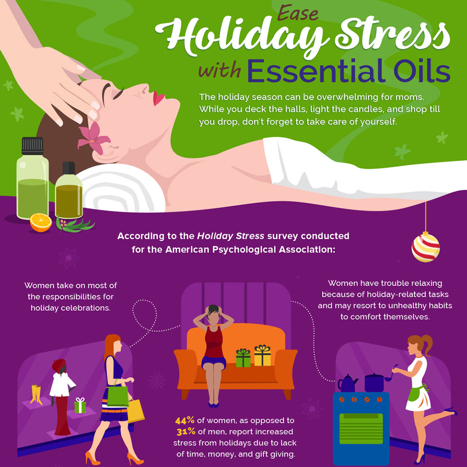 ease stress with essential oils jpg