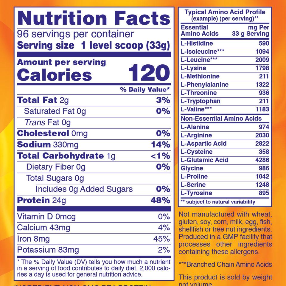 Natural Sweetener Comparison Chart