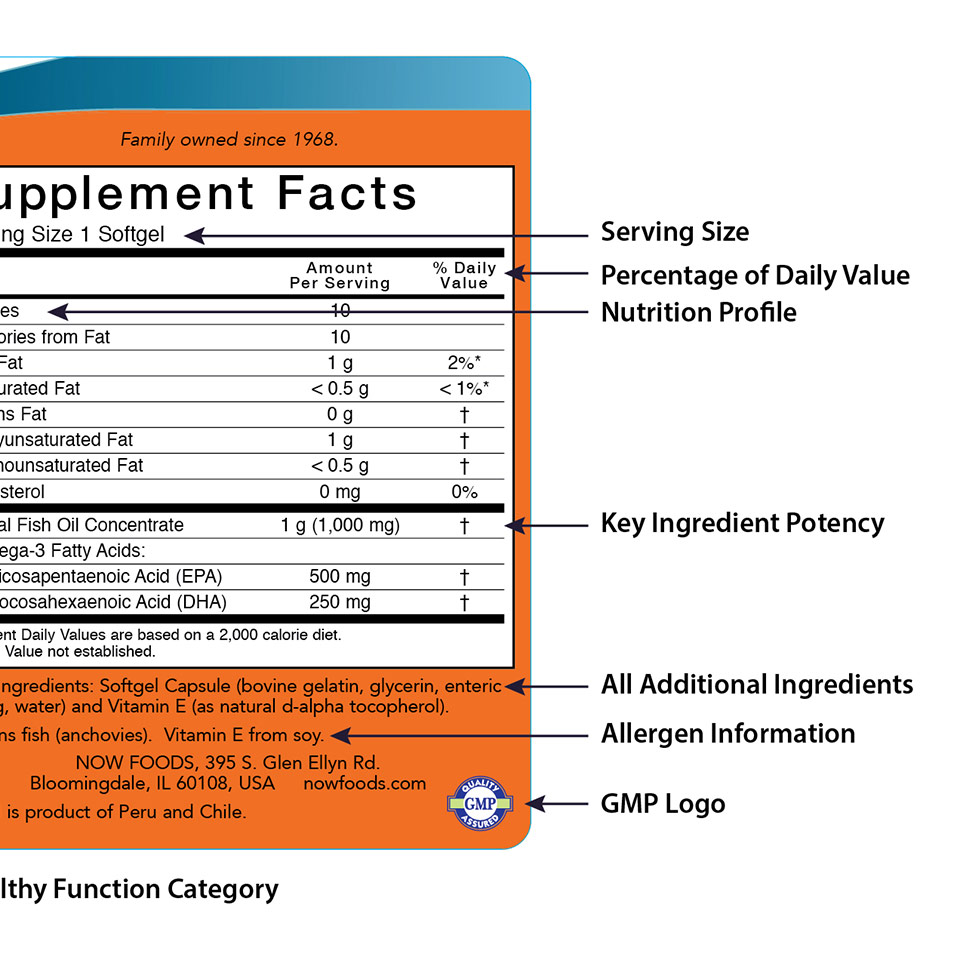 Supplement Label How To Read Vitamin Labels Now Foods